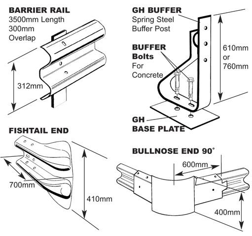 Crash Barrier Detail Store Vision Ltd